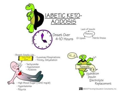 diabetic_ketoacidosis
