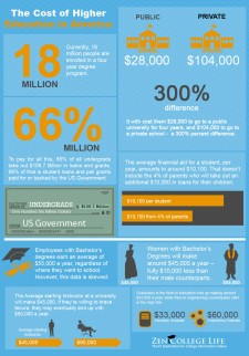 the-cost-of-higher-education-in-america_50291153831c8_w1500
