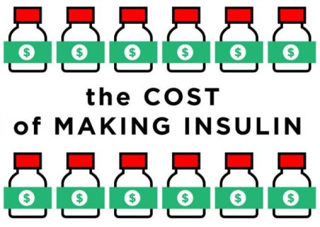 cost-of-insulin-1-640x455