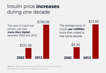Insulin_graphic